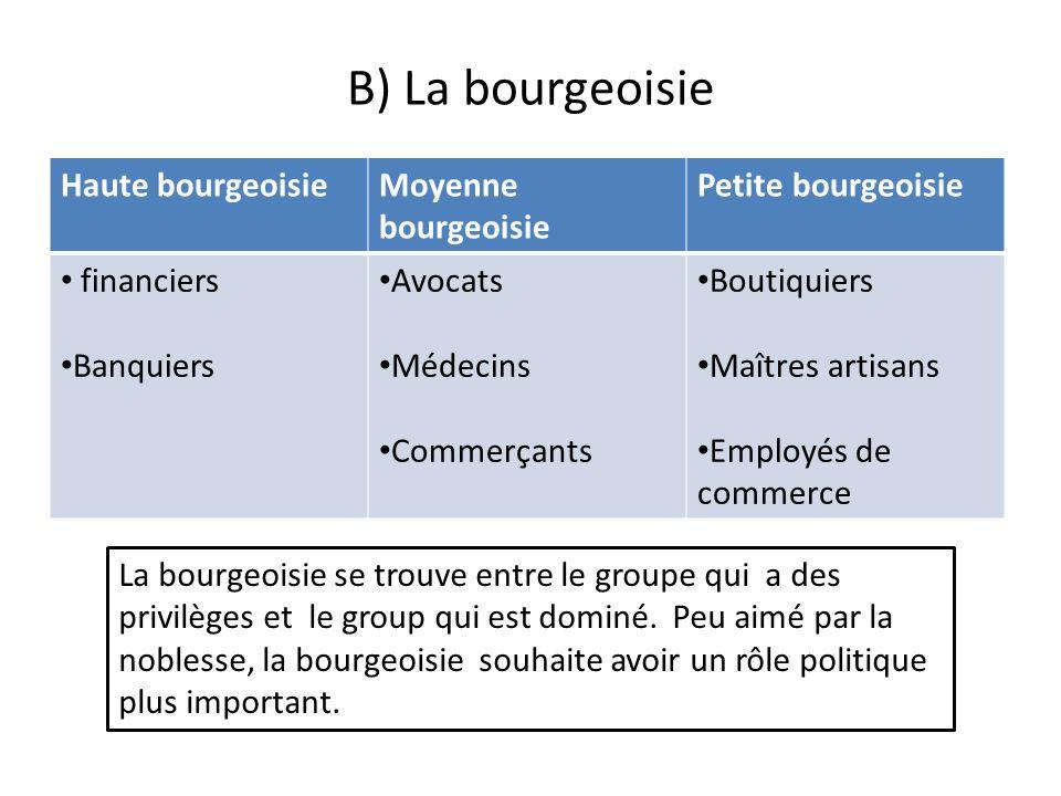 B) La bourgeoisie Haute bourgeoisie Moyenne bourgeoisie
