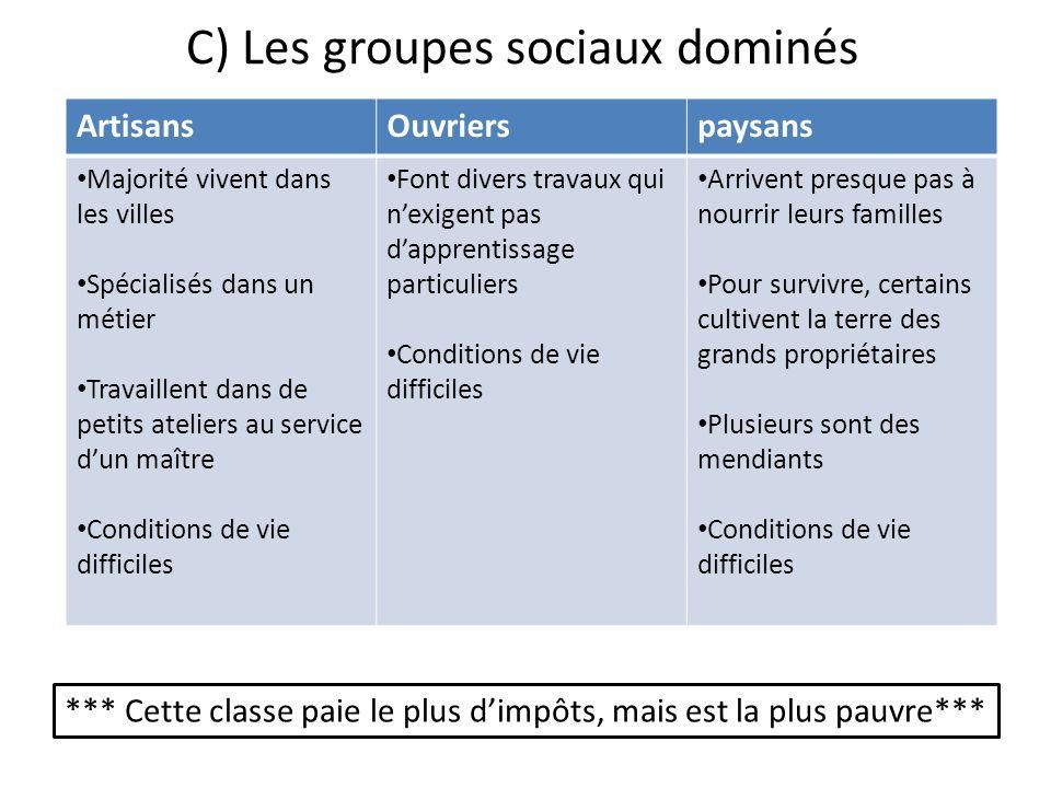 C) Les groupes sociaux dominés