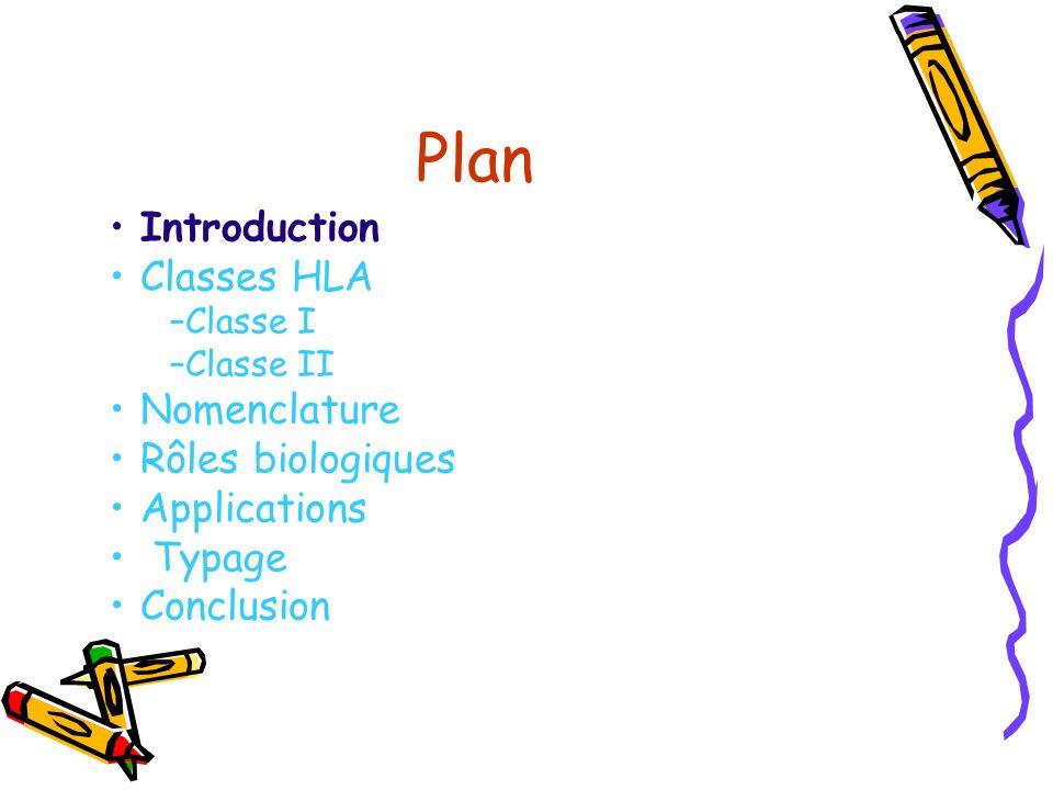 Plan Introduction Classes HLA Nomenclature Rôles biologiques