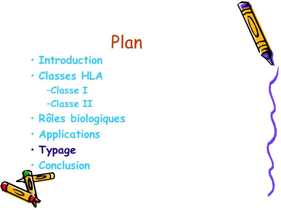 Plan Introduction Classes HLA Rôles biologiques Applications Typage