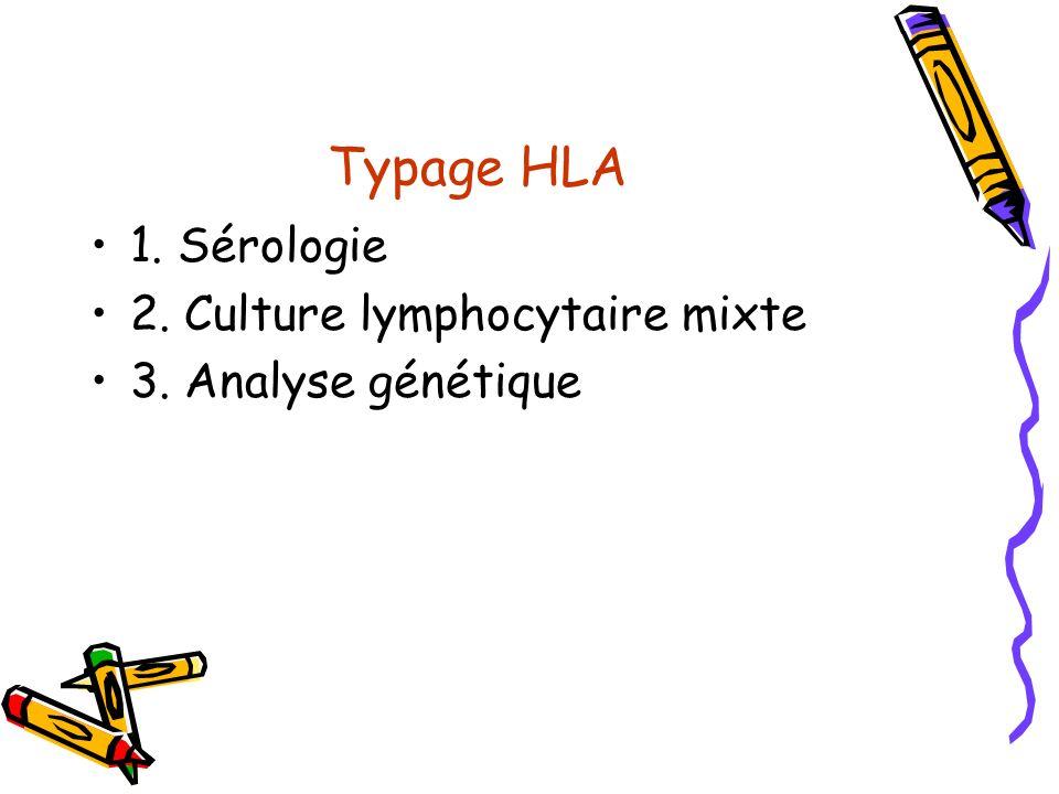 Typage HLA 1. Sérologie 2. Culture lymphocytaire mixte