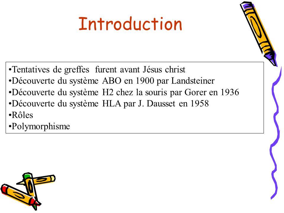 Introduction Tentatives de greffes furent avant Jésus christ
