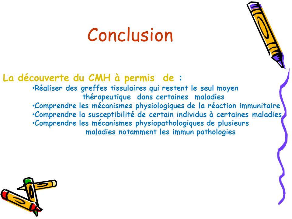 Conclusion La découverte du CMH à permis de :