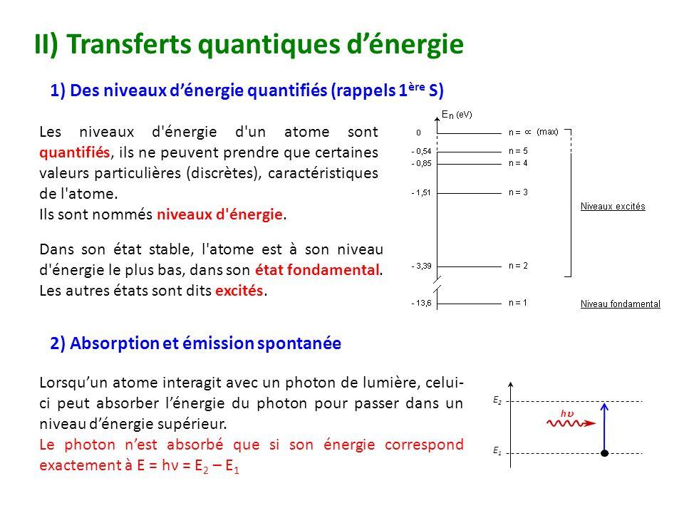 II) Transferts quantiques d'énergie