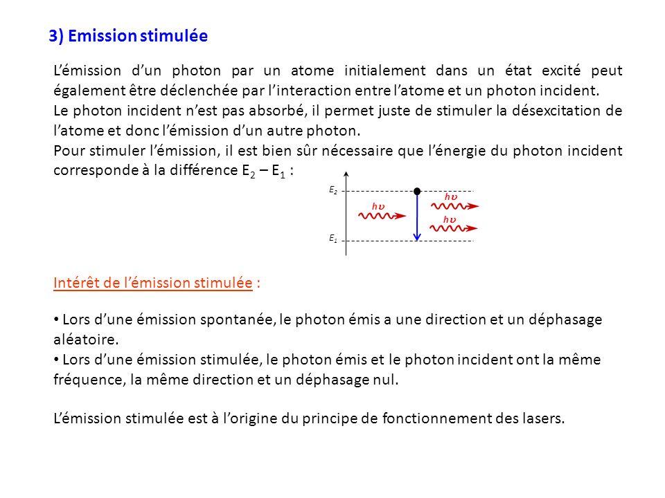 3) Emission stimulée
