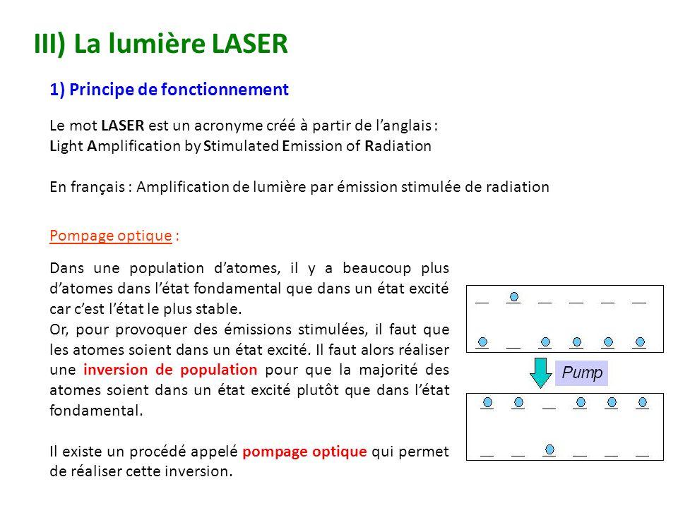 III) La lumière LASER 1) Principe de fonctionnement