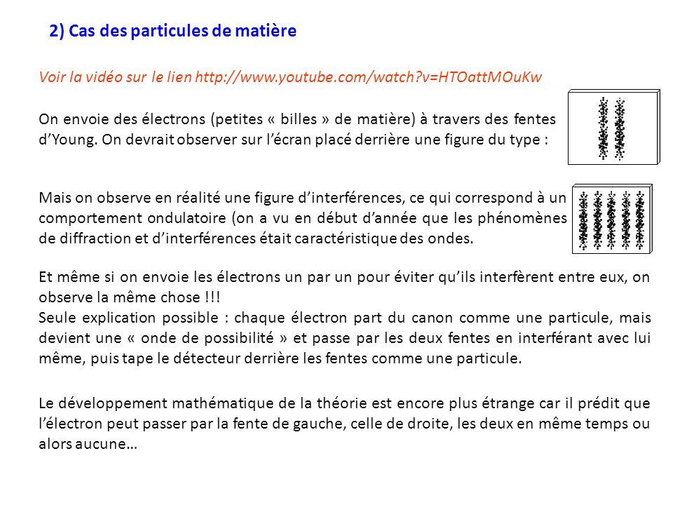 2) Cas des particules de matière