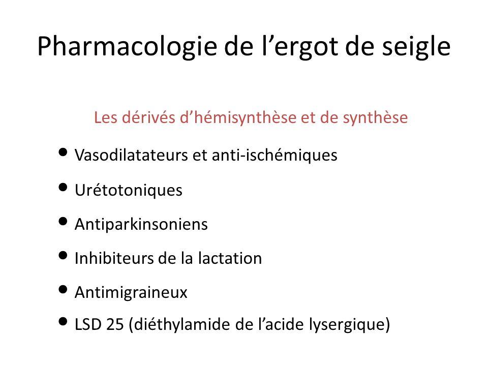 Pharmacologie de l'ergot de seigle