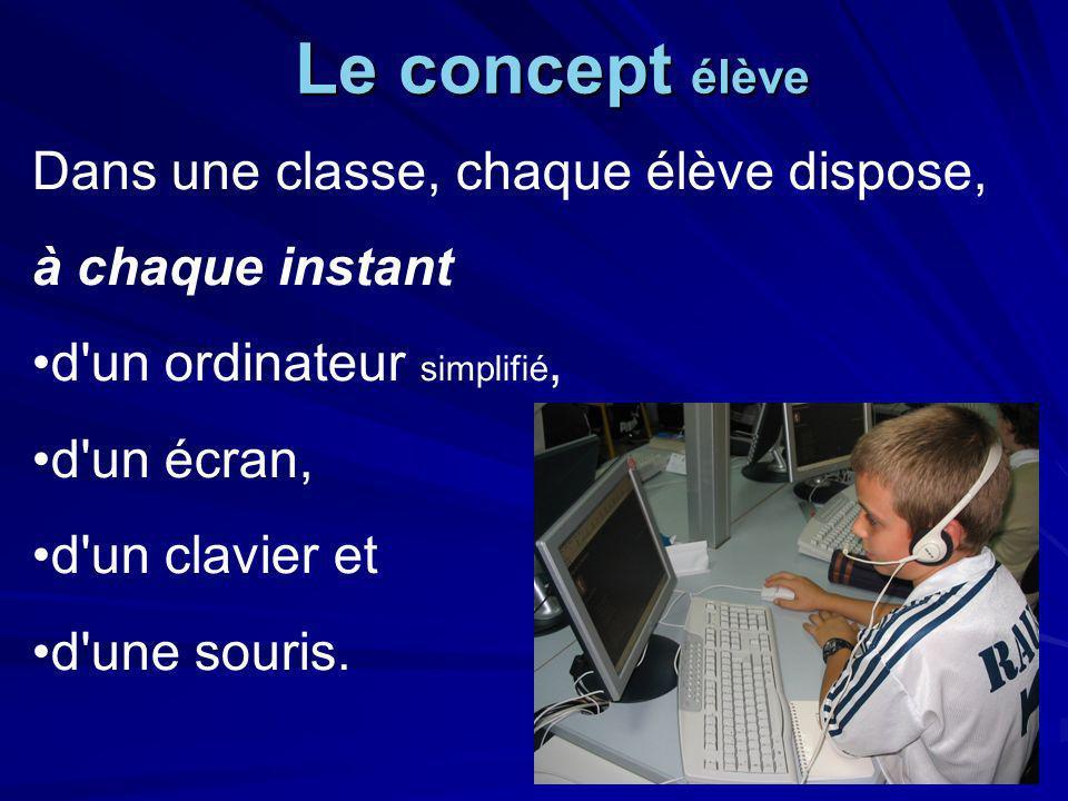 Le concept élève Dans une classe, chaque élève dispose,
