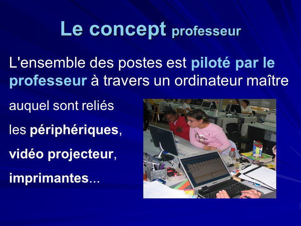 Le concept professeur L ensemble des postes est piloté par le professeur à travers un ordinateur maître.