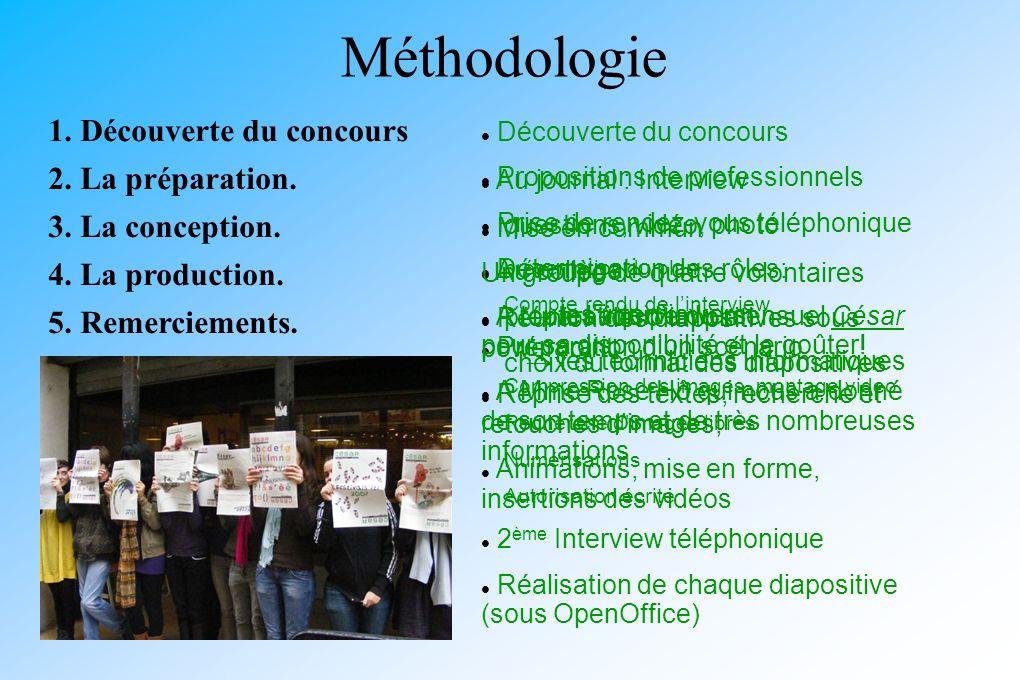 Méthodologie 1. Découverte du concours 2. La préparation.