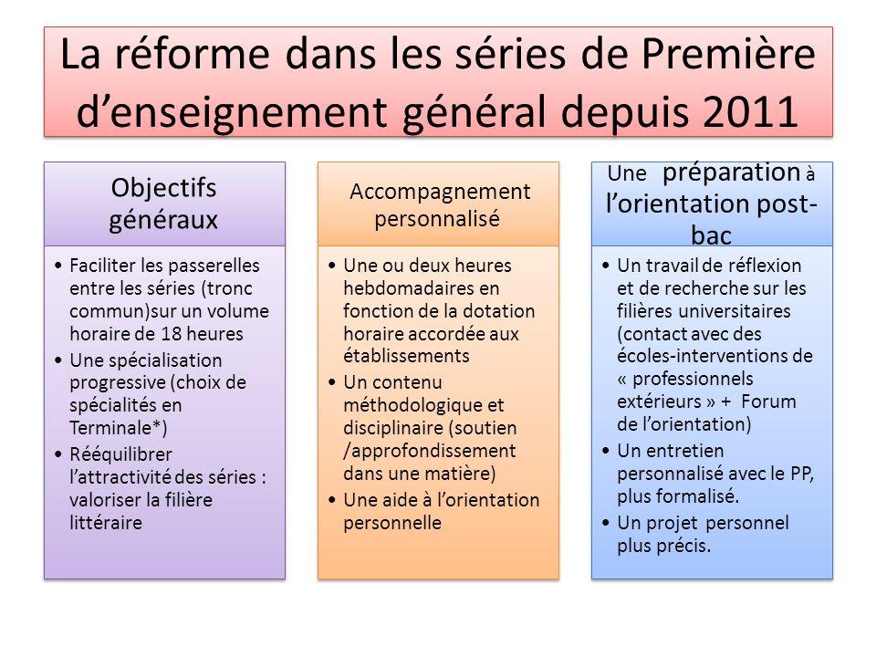 La réforme dans les séries de Première d'enseignement général depuis 2011