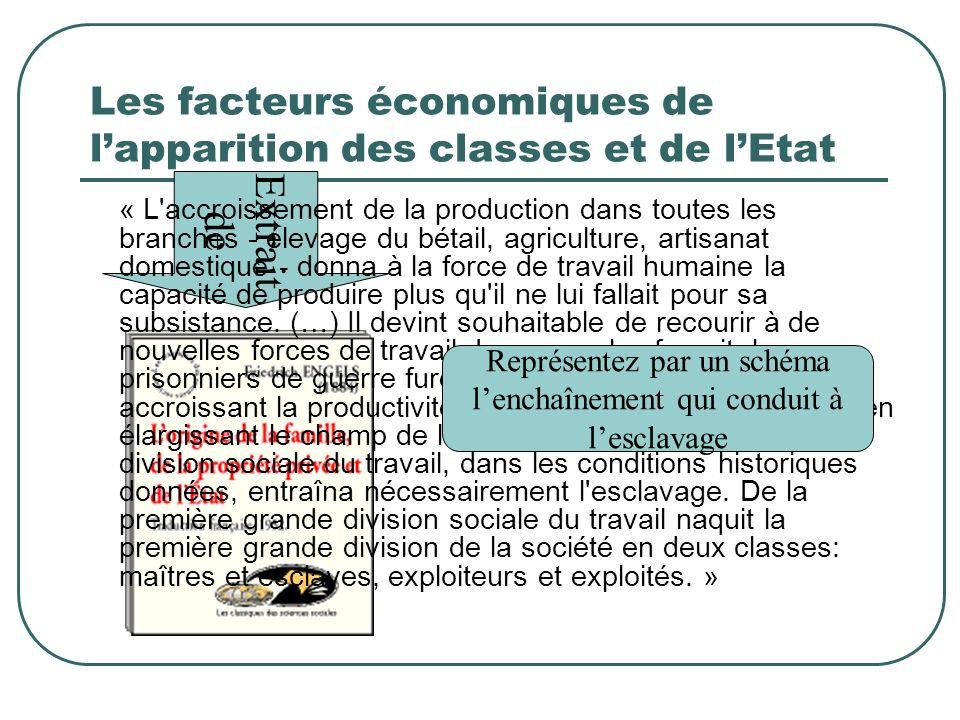 Les facteurs économiques de l'apparition des classes et de l'Etat