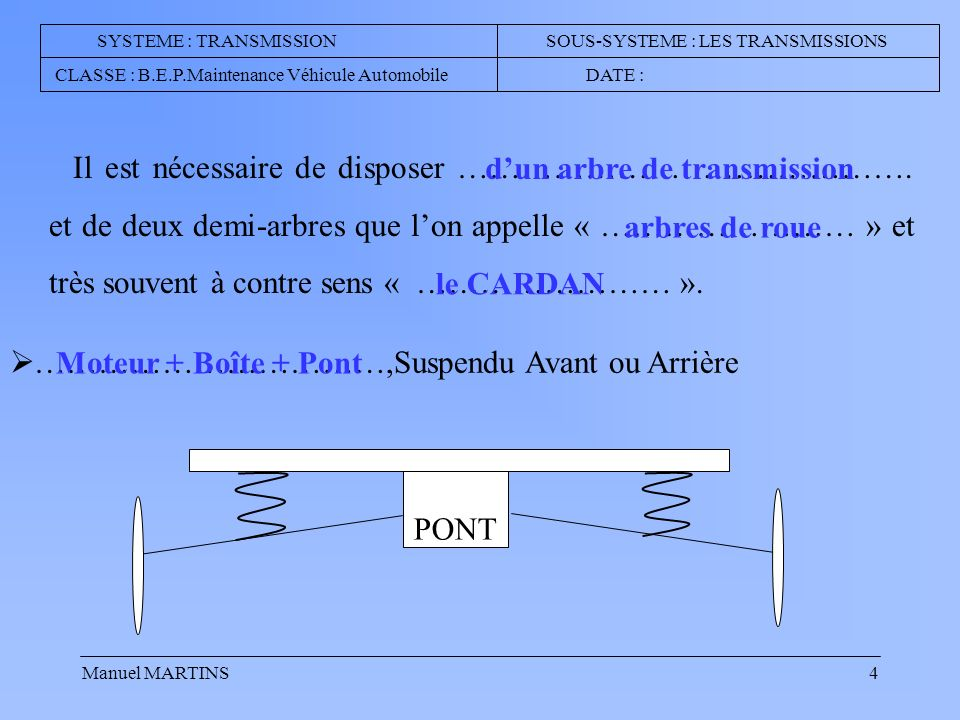 d'un arbre de transmission