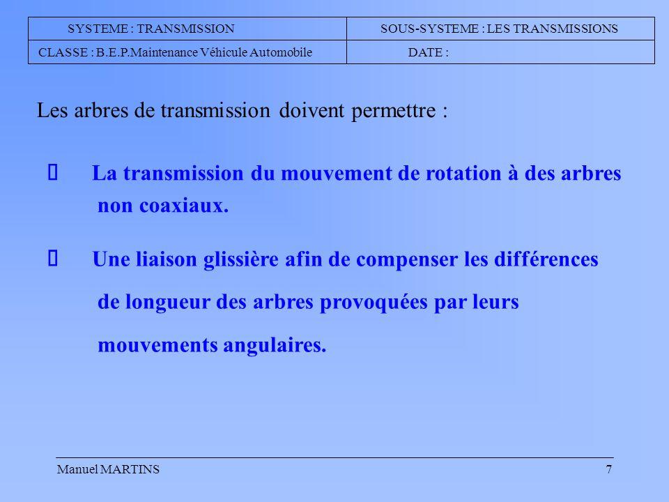 Les arbres de transmission doivent permettre :