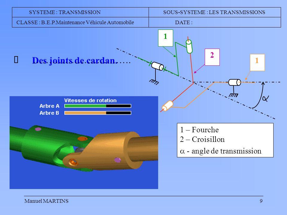 Ø …………………………. Des joints de cardan. 1 2 1 1 – Fourche 2 – Croisillon