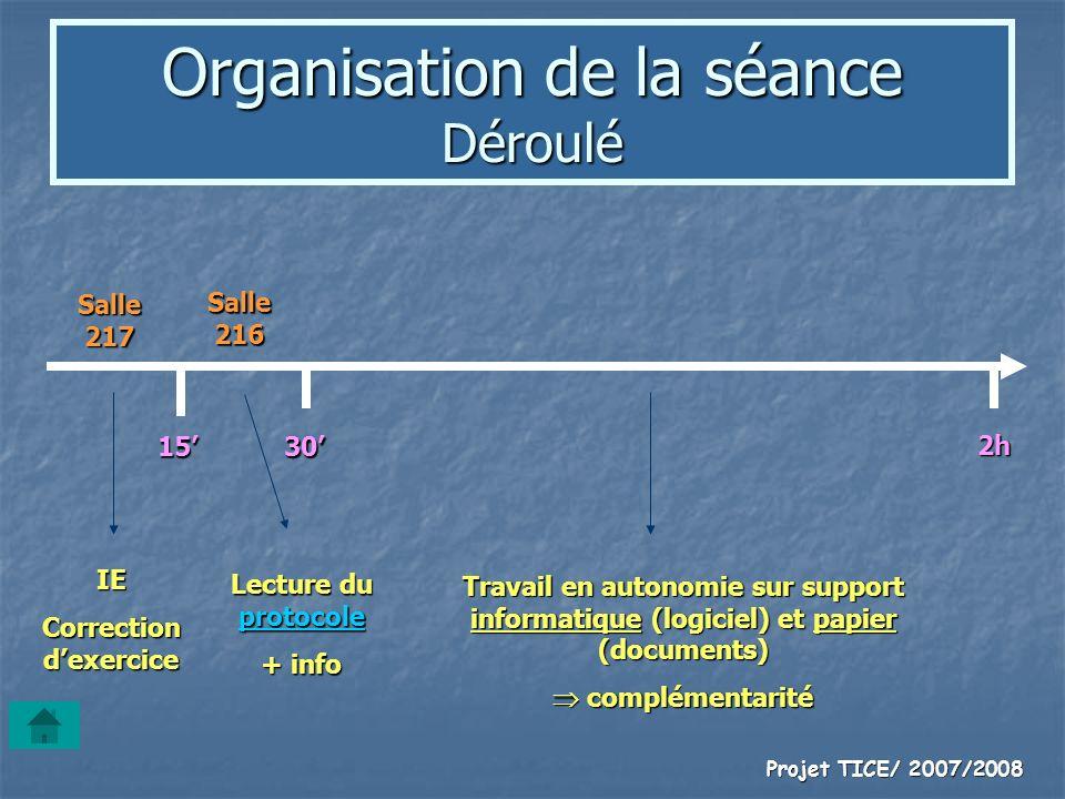 Organisation de la séance Déroulé
