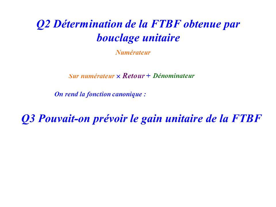 Q2 Détermination de la FTBF obtenue par bouclage unitaire