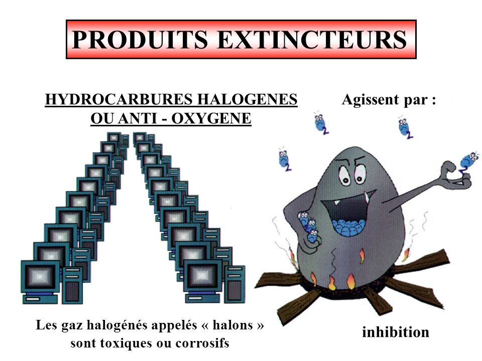 PRODUITS EXTINCTEURS HYDROCARBURES HALOGENES OU ANTI - OXYGENE
