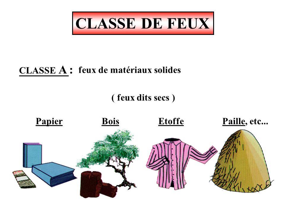 CLASSE DE FEUX CLASSE A : feux de matériaux solides ( feux dits secs )