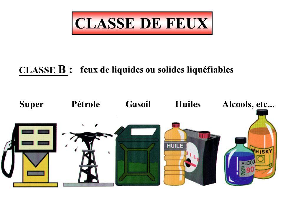CLASSE DE FEUX CLASSE B : feux de liquides ou solides liquéfiables