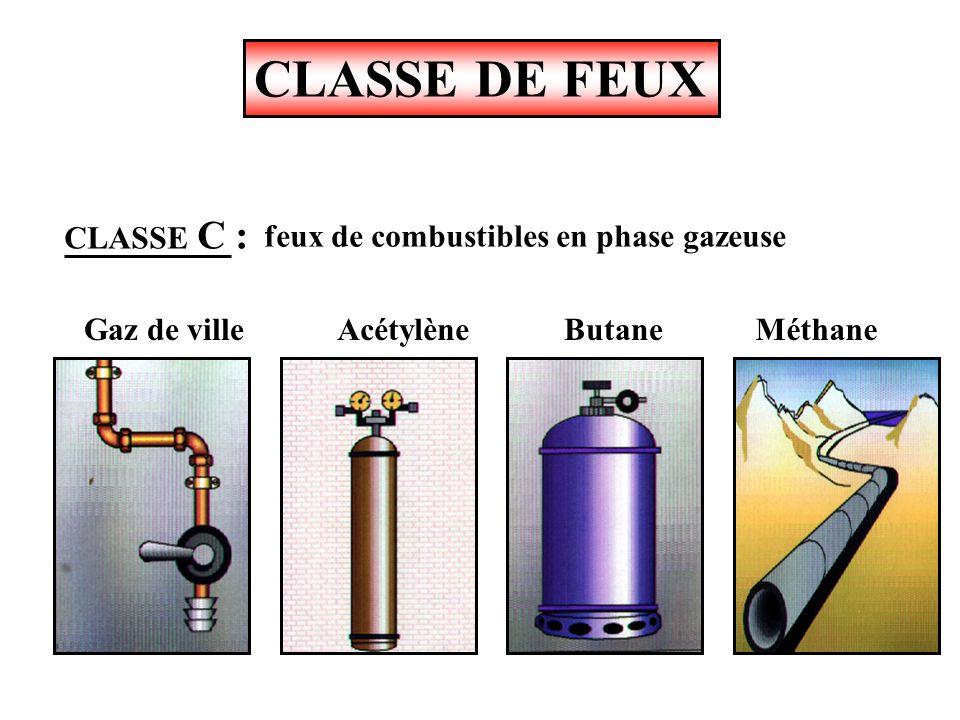 CLASSE DE FEUX CLASSE C : feux de combustibles en phase gazeuse