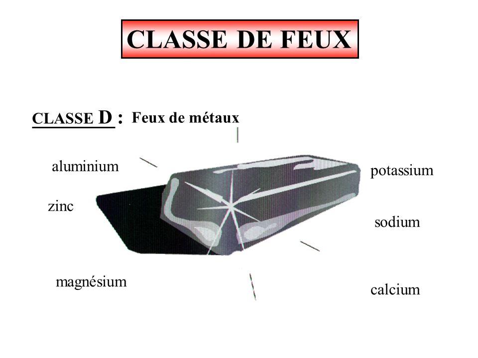 CLASSE DE FEUX CLASSE D : Feux de métaux aluminium potassium zinc