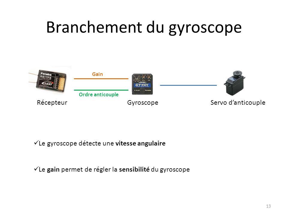 Branchement du gyroscope