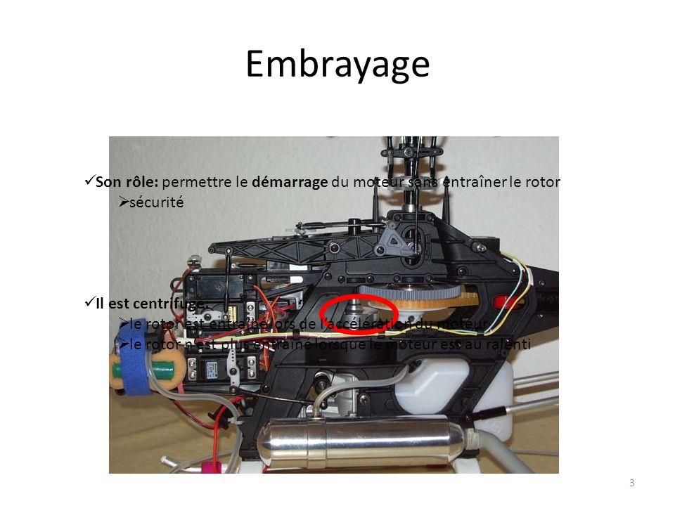 Embrayage Son rôle: permettre le démarrage du moteur sans entraîner le rotor. sécurité. Il est centrifuge: