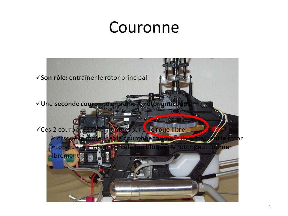 Couronne Son rôle: entraîner le rotor principal