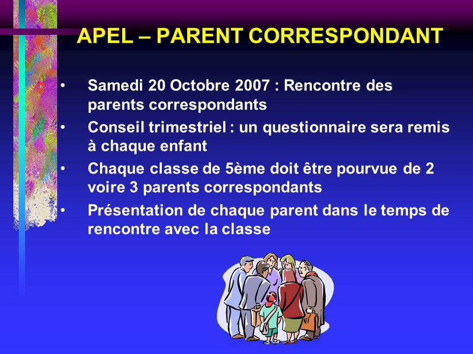 APEL – PARENT CORRESPONDANT