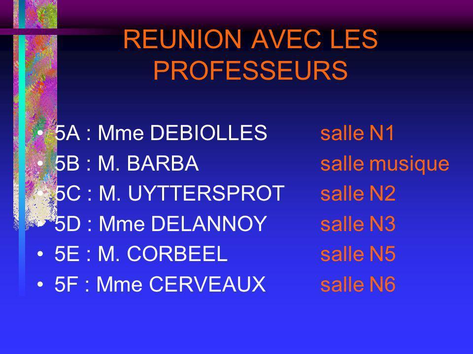 REUNION AVEC LES PROFESSEURS