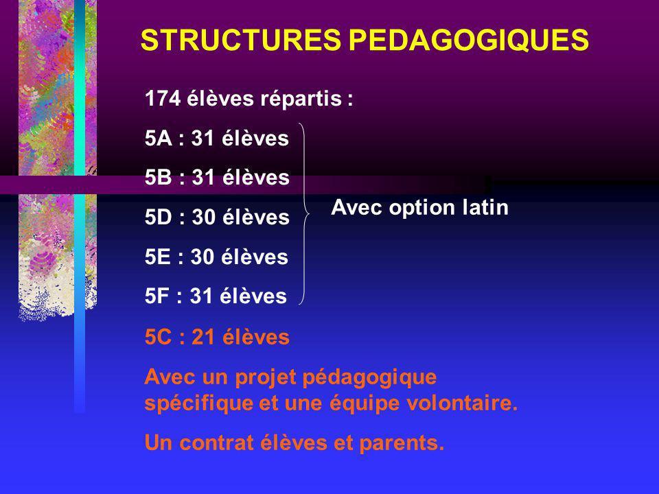 STRUCTURES PEDAGOGIQUES