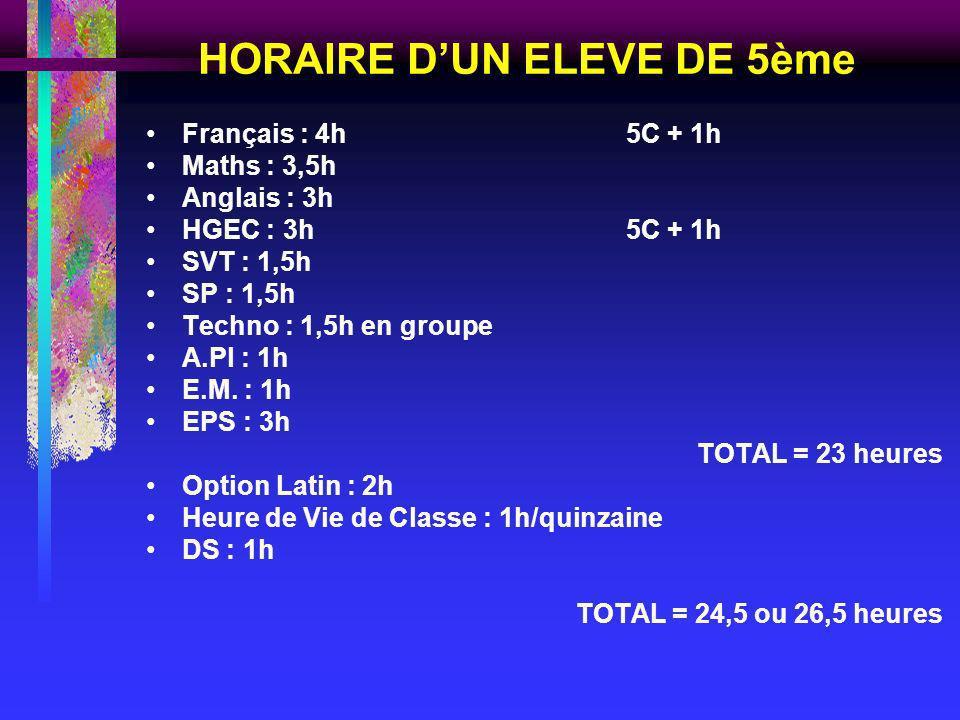 HORAIRE D'UN ELEVE DE 5ème