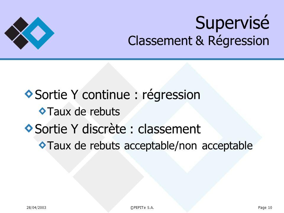 Supervisé Classement & Régression