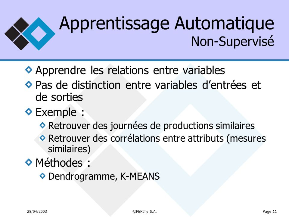 Apprentissage Automatique Non-Supervisé