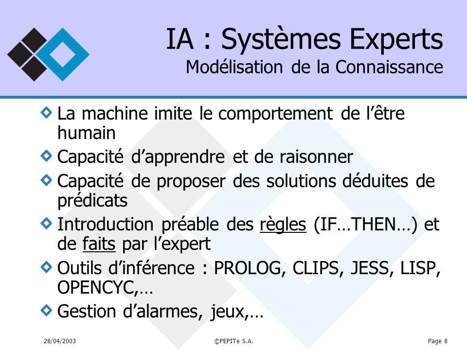 IA : Systèmes Experts Modélisation de la Connaissance