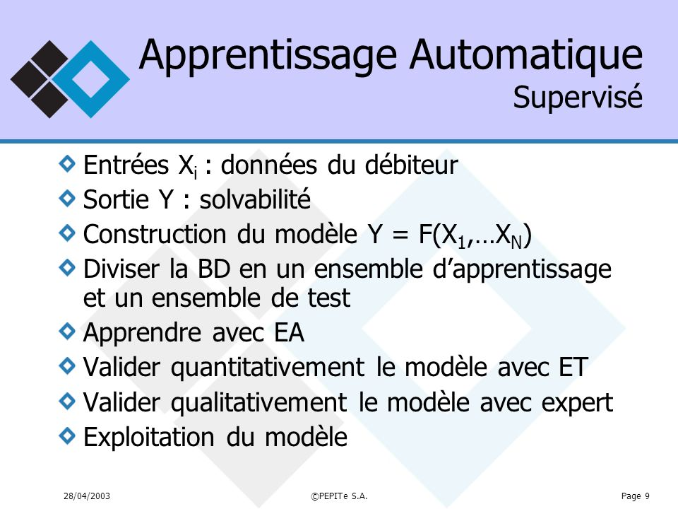 Apprentissage Automatique Supervisé
