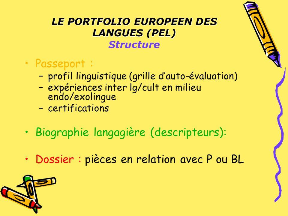 LE PORTFOLIO EUROPEEN DES LANGUES (PEL) Structure