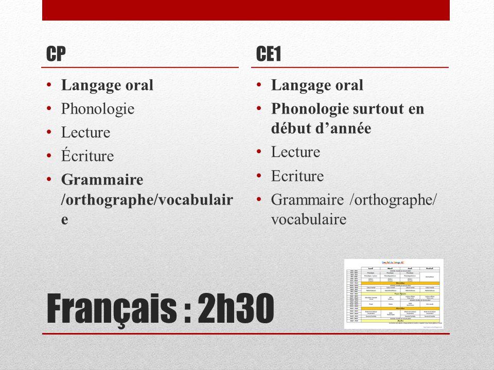 Français : 2h30 CP CE1 Langage oral Phonologie Lecture Écriture