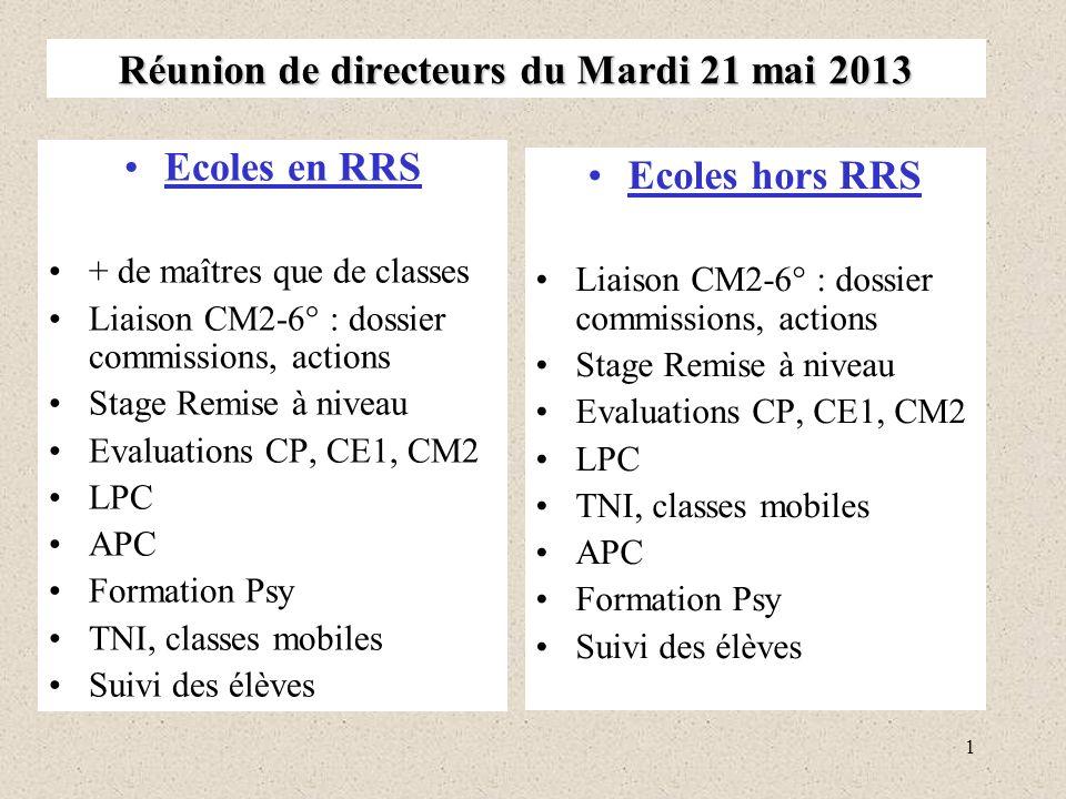 Réunion de directeurs du Mardi 21 mai 2013
