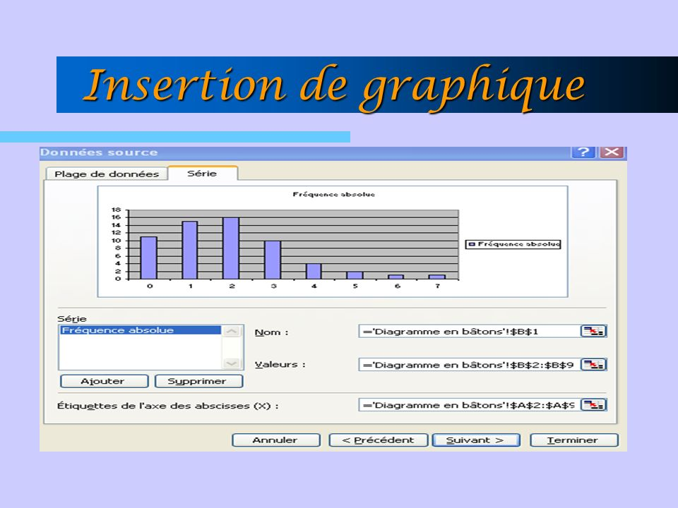 Insertion de graphique