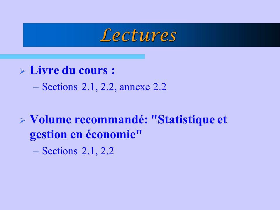 Lectures Livre du cours :
