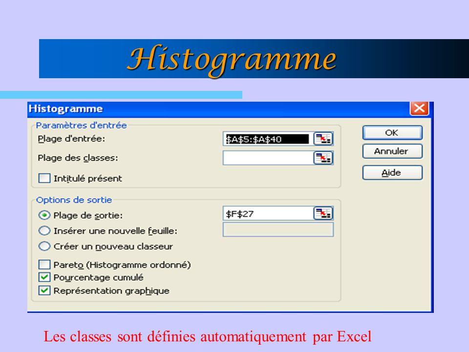 Les classes sont définies automatiquement par Excel