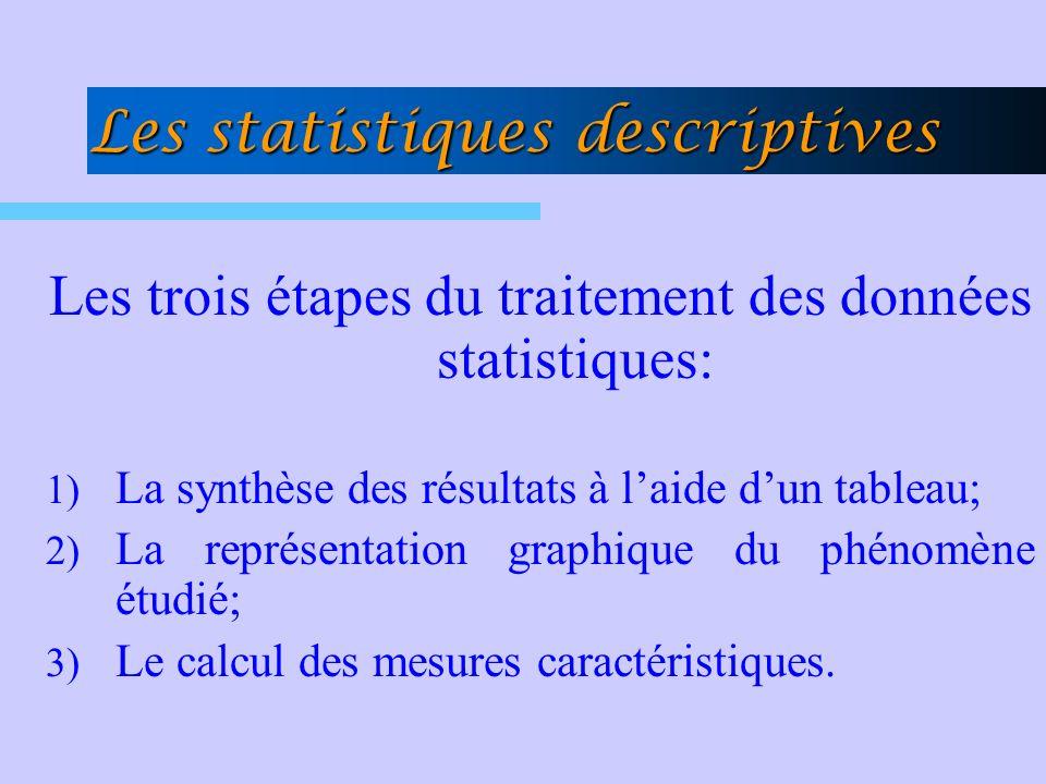Les statistiques descriptives