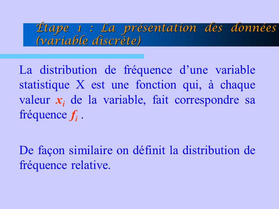 Étape 1 : La présentation des données (variable discrète)