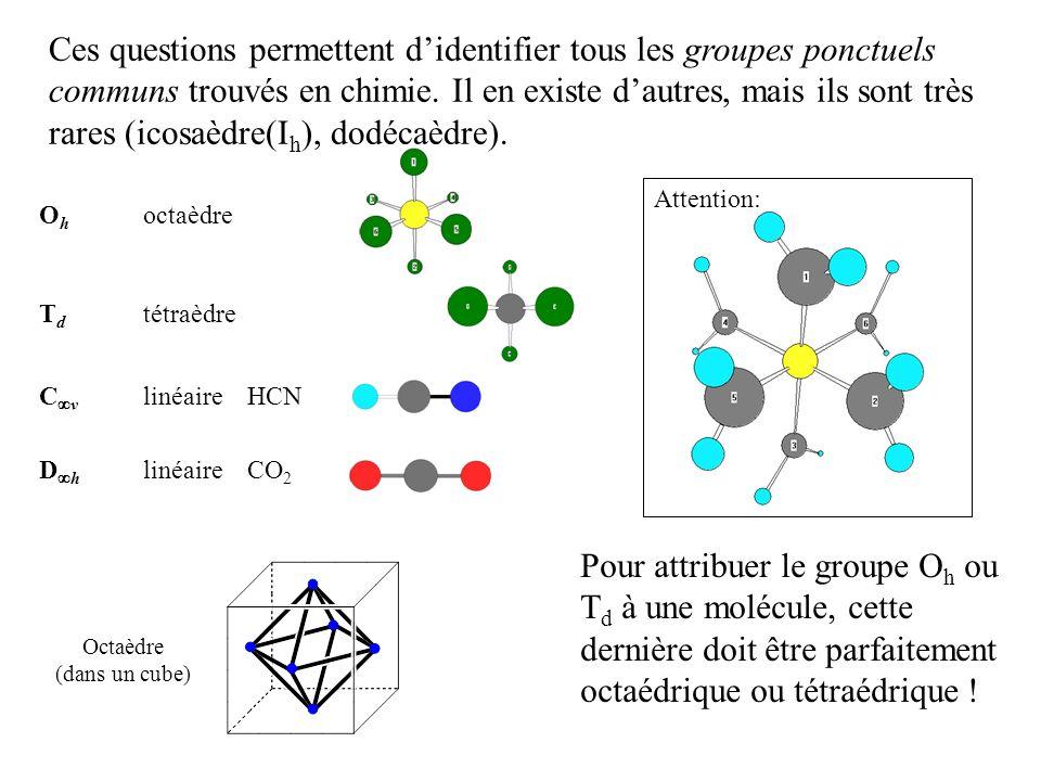 Ces questions permettent d'identifier tous les groupes ponctuels communs trouvés en chimie. Il en existe d'autres, mais ils sont très rares (icosaèdre(Ih), dodécaèdre).