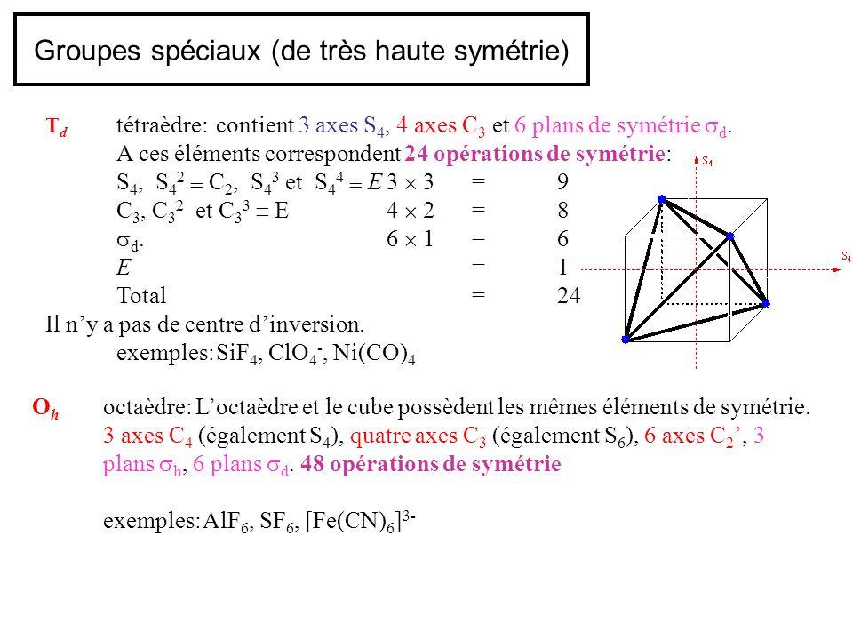 Groupes spéciaux (de très haute symétrie)