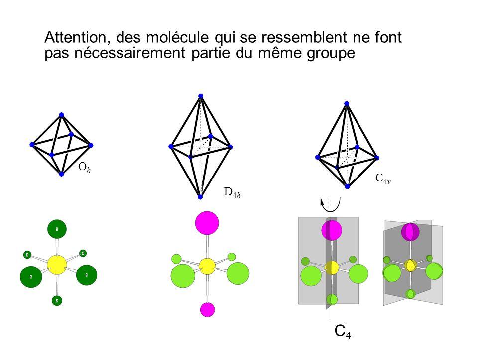 Attention, des molécule qui se ressemblent ne font pas nécessairement partie du même groupe