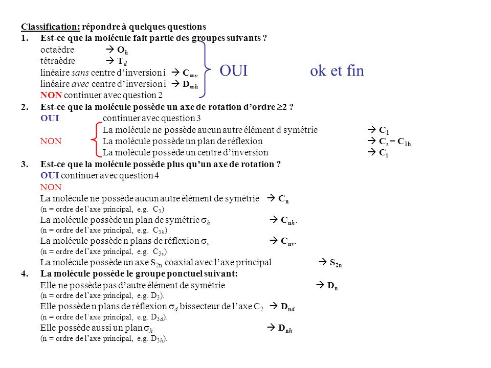 OUI ok et fin Classification